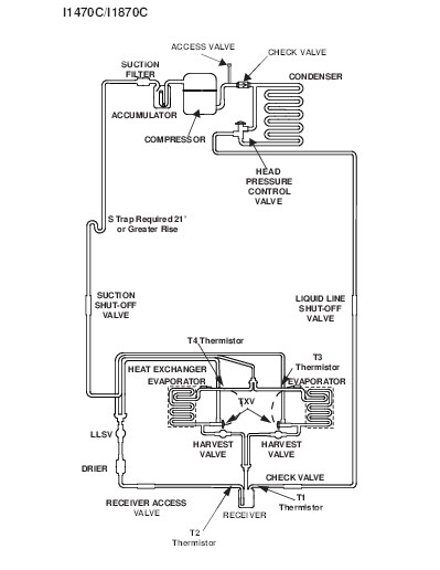 Manitowoc Ice Machine Evaporator Wiring Diagram. Compressor Wiring on