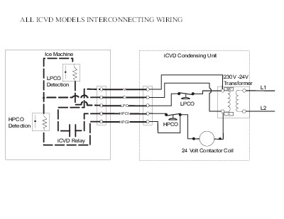 icvd_interconnecting_wd manitowoc product manitowoc ice machine wiring diagram at eliteediting.co